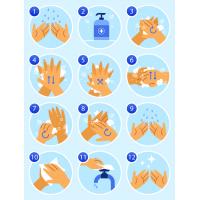 Мойте Руки Правильно! Инструкция